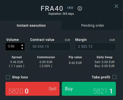 Trading de CFD