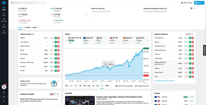 Trading : interface Degiro