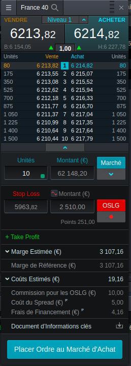 Fenêtre de passage d'ordre sur CMC Markets