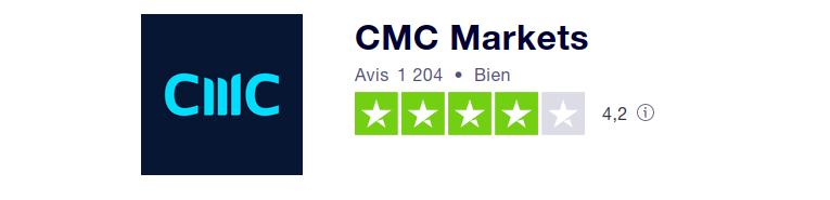 Avis de CMC Markets sur Truspilot