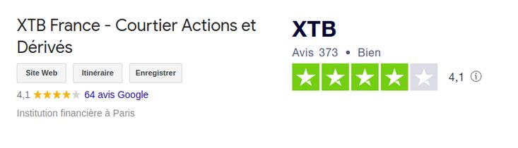 Avis des clients de XTB