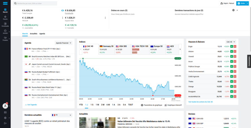 Avis sur la plateforme de trading Degiro