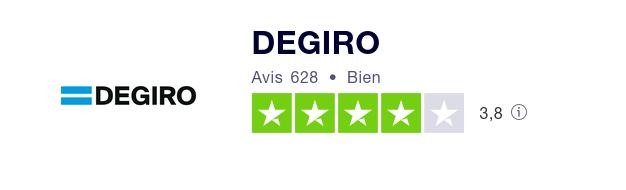 L'avis des clients de Degiro