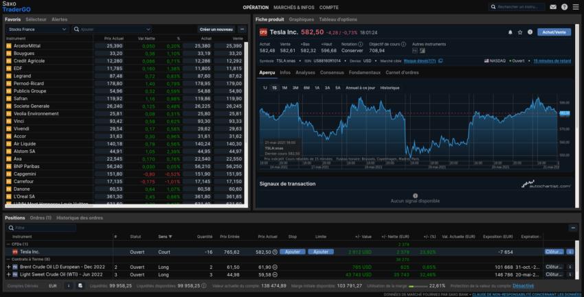 Notre avis sur la plateforme de trading de Saxo Banque