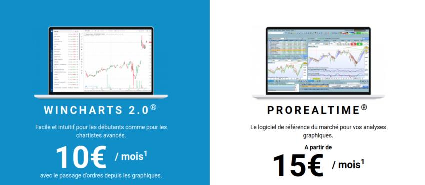 Logiciels de trading et d'analyse technique avancé compatibles avec Bourse Direct.