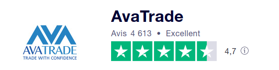 Avis des clients d'Avatrade sur Trutspilot