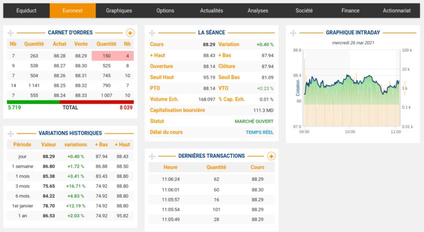 Fiche d'une valeur (Sanofi) sur bourse Direct
