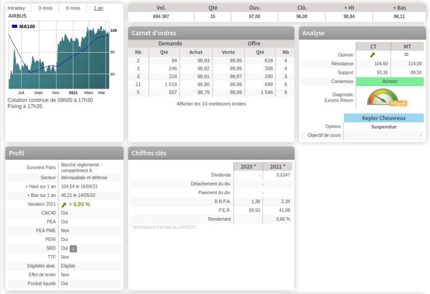 Avis interface PEA et compte-titre BforBank