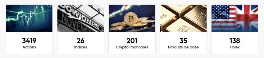 Les CFD disponibles sur capital.com
